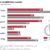 Berufsunfähigkeit Statistik Erwerbsminderung